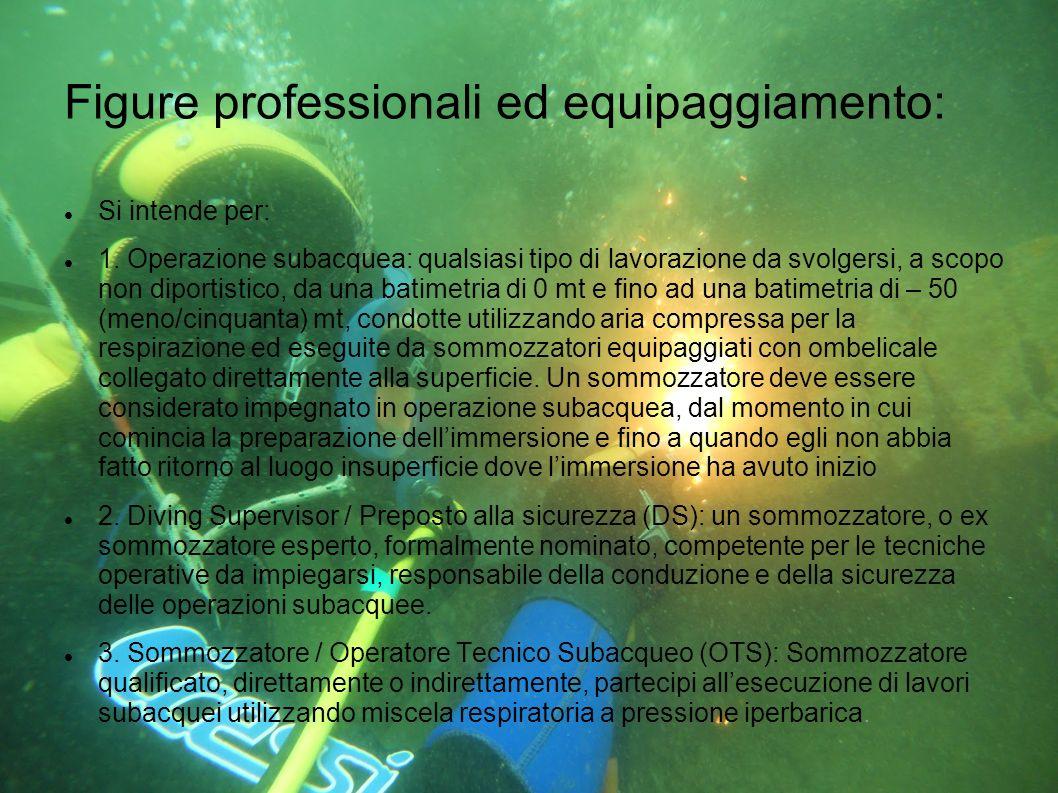 Figure professionali ed equipaggiamento: Si intende per: 1. Operazione subacquea: qualsiasi tipo di lavorazione da svolgersi, a scopo non diportistico