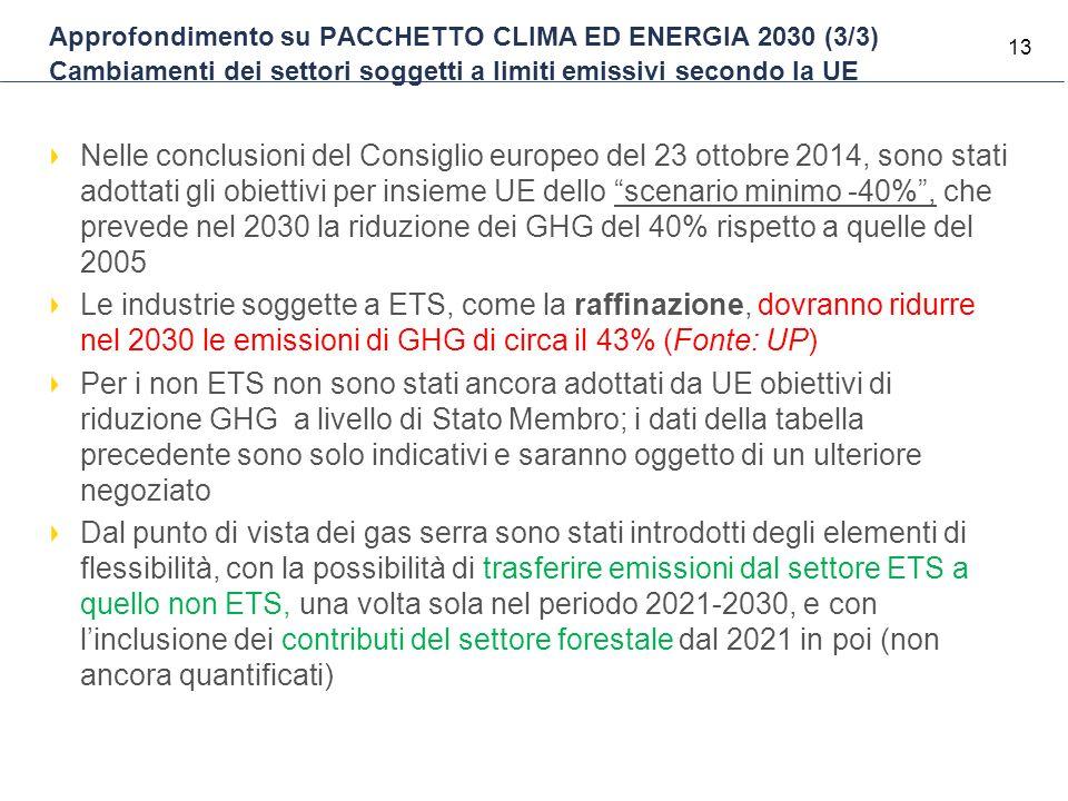13 Approfondimento su PACCHETTO CLIMA ED ENERGIA 2030 (3/3) Cambiamenti dei settori soggetti a limiti emissivi secondo la UE Nelle conclusioni del Con