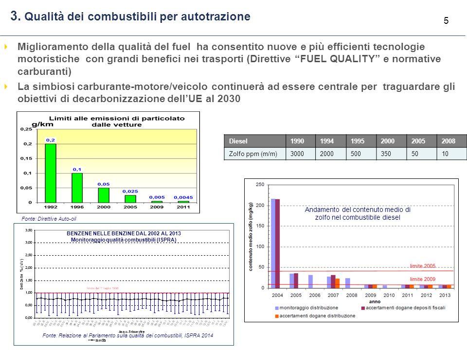 """5 Miglioramento della qualità del fuel ha consentito nuove e più efficienti tecnologie motoristiche con grandi benefici nei trasporti (Direttive """"FUEL"""