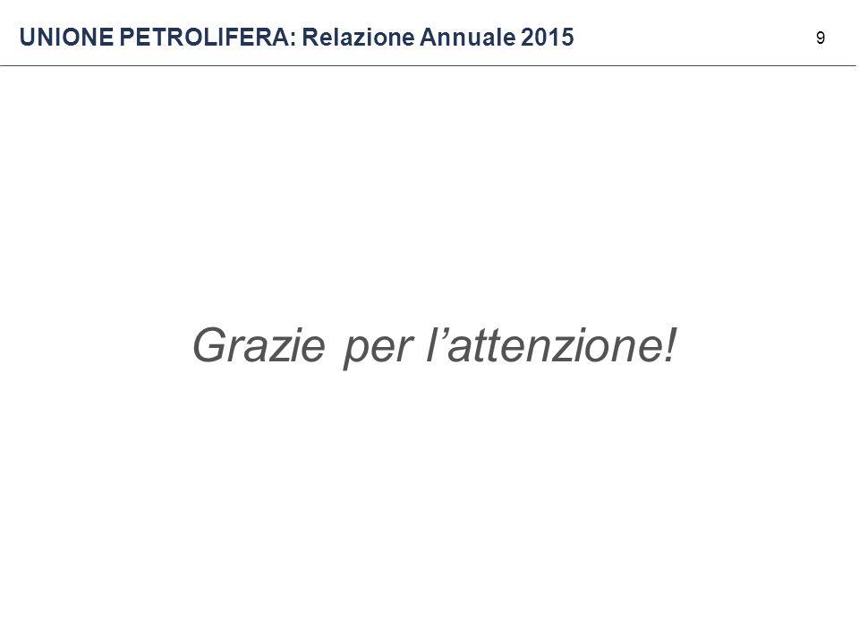 9 Grazie per l'attenzione! UNIONE PETROLIFERA: Relazione Annuale 2015