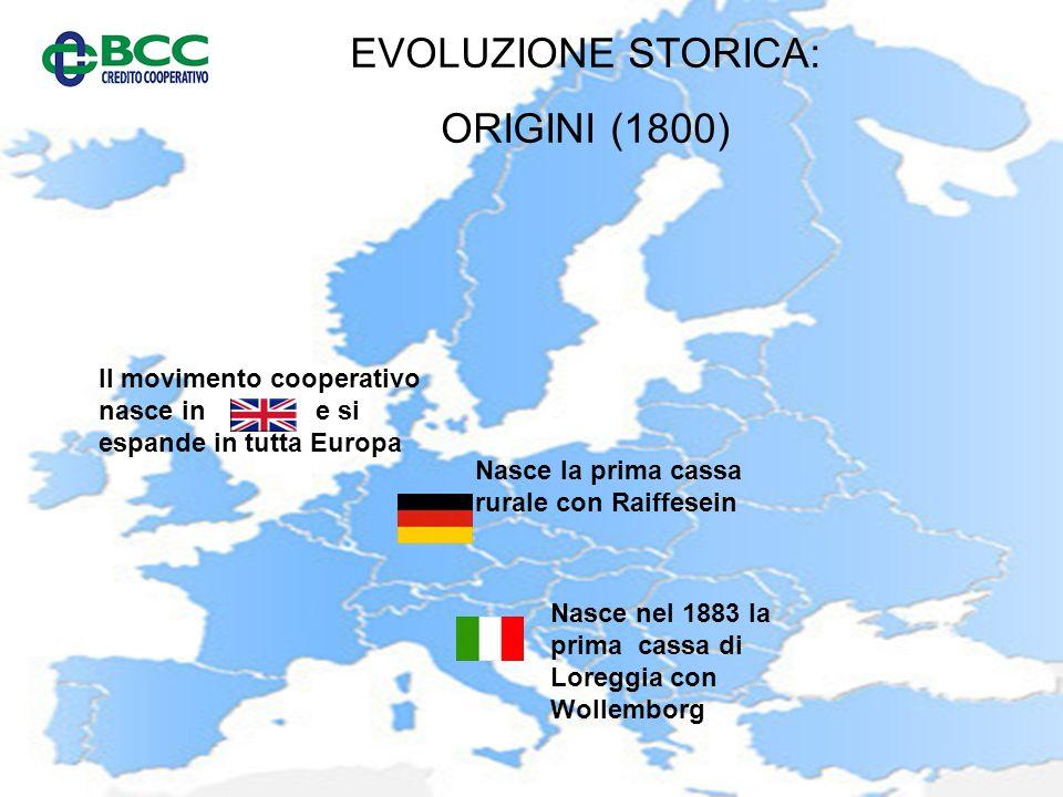 EVOLUZIONE STORICA: ORIGINI (1800) Il movimento cooperativo nasce in e si espande in tutta Europa Nasce la prima cassa rurale con Raiffesein Nasce nel