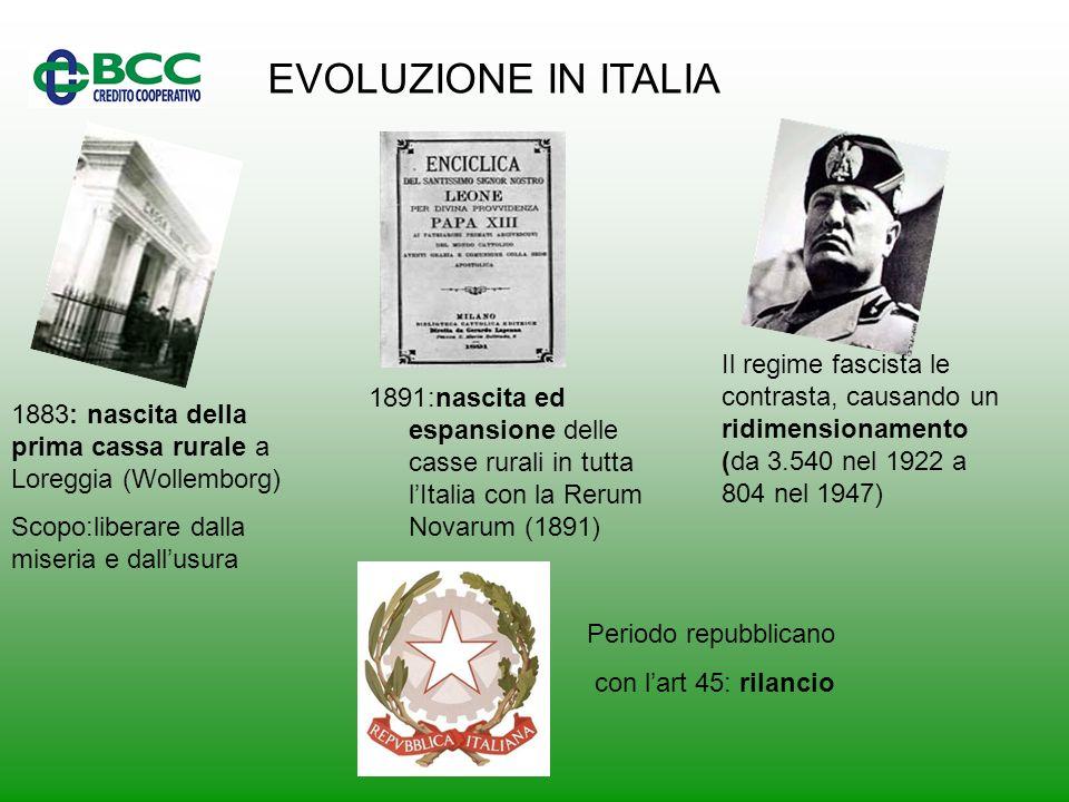 EVOLUZIONE IN ITALIA 1883: nascita della prima cassa rurale a Loreggia (Wollemborg) Scopo:liberare dalla miseria e dall'usura 1891:nascita ed espansio