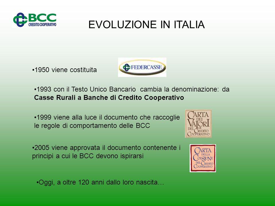 1950 viene costituita 1993 con il Testo Unico Bancario cambia la denominazione: da Casse Rurali a Banche di Credito Cooperativo 1999 viene alla luce il documento che raccoglie le regole di comportamento delle BCC 2005 viene approvata il documento contenente i principi a cui le BCC devono ispirarsi EVOLUZIONE IN ITALIA Oggi, a oltre 120 anni dallo loro nascita…