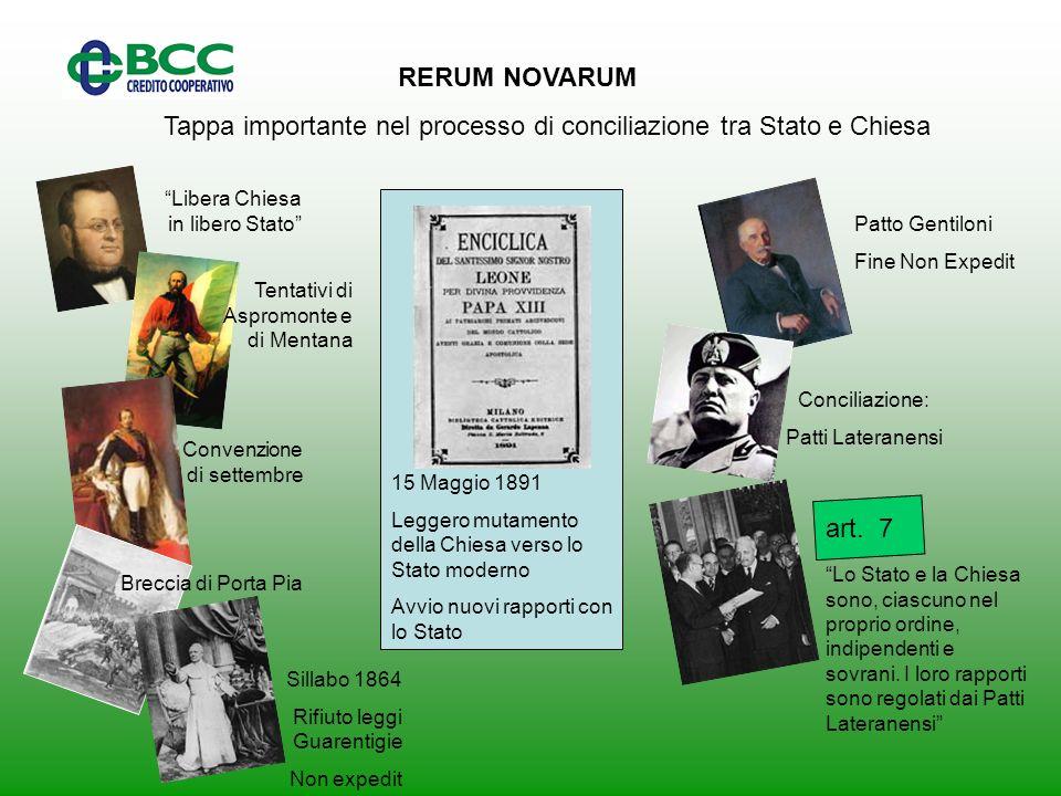"""RERUM NOVARUM Tappa importante nel processo di conciliazione tra Stato e Chiesa art. 7 """"Libera Chiesa in libero Stato"""" Tentativi di Aspromonte e di Me"""