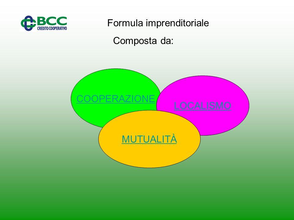 Formula imprenditoriale Composta da: COOPERAZIONE LOCALISMO MUTUALITÀ