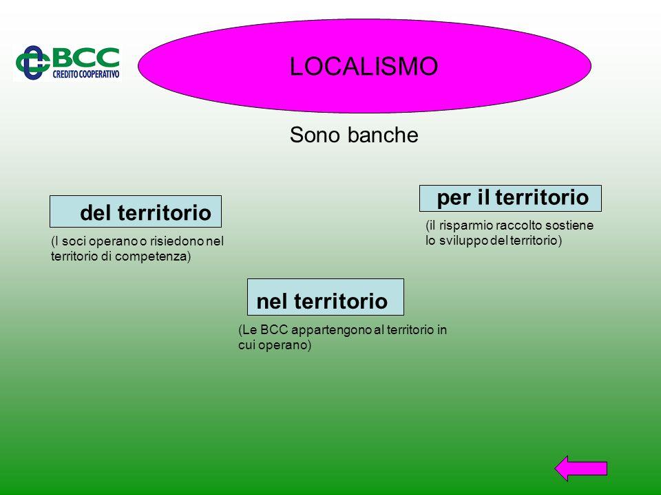 LOCALISMO Sono banche del territorio (I soci operano o risiedono nel territorio di competenza) per il territorio (il risparmio raccolto sostiene lo sviluppo del territorio) nel territorio (Le BCC appartengono al territorio in cui operano)