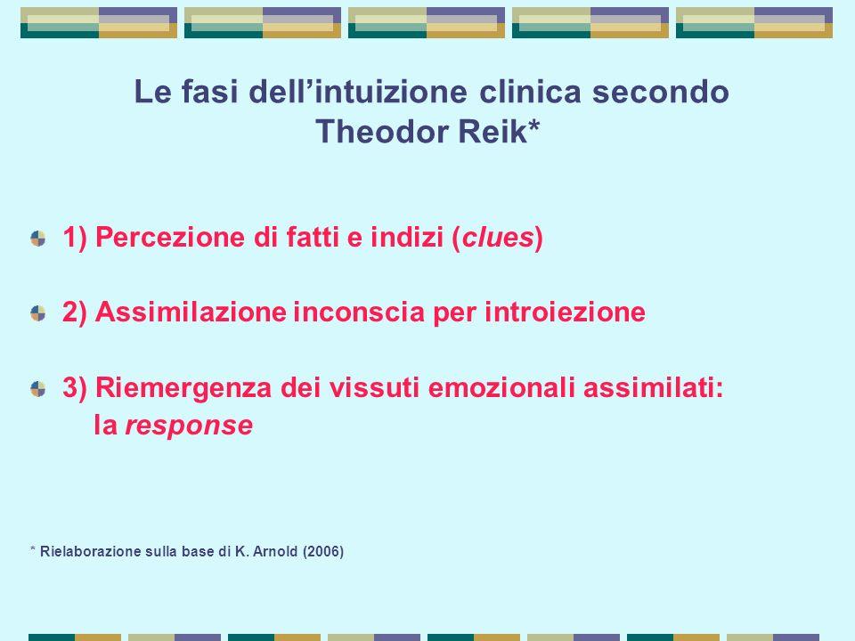 Le fasi dell'intuizione clinica secondo Theodor Reik* 1) Percezione di fatti e indizi (clues) 2) Assimilazione inconscia per introiezione 3) Riemergenza dei vissuti emozionali assimilati: la response * Rielaborazione sulla base di K.