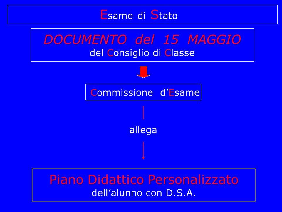 E same di S tato DOCUMENTO del 15 MAGGIO CC del Consiglio di Classe CE Commissione d'Esame Piano Didattico Personalizzato dell'alunno con D.S.A.