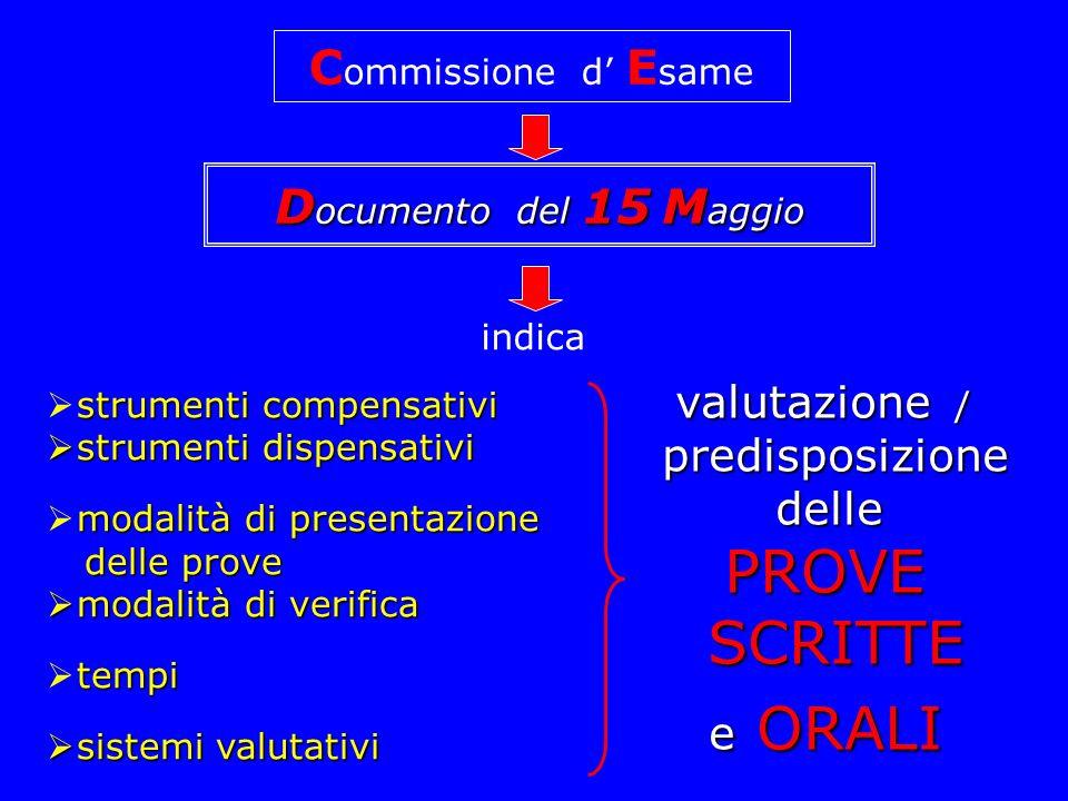 C ommissione d' E same D ocumento del 15 M aggio indica  strumenti compensativi  strumenti dispensativi  modalità di presentazione delle prove delle prove  modalità di verifica  tempi  sistemi valutativi valutazione / predisposizionedellePROVESCRITTE e ORALI