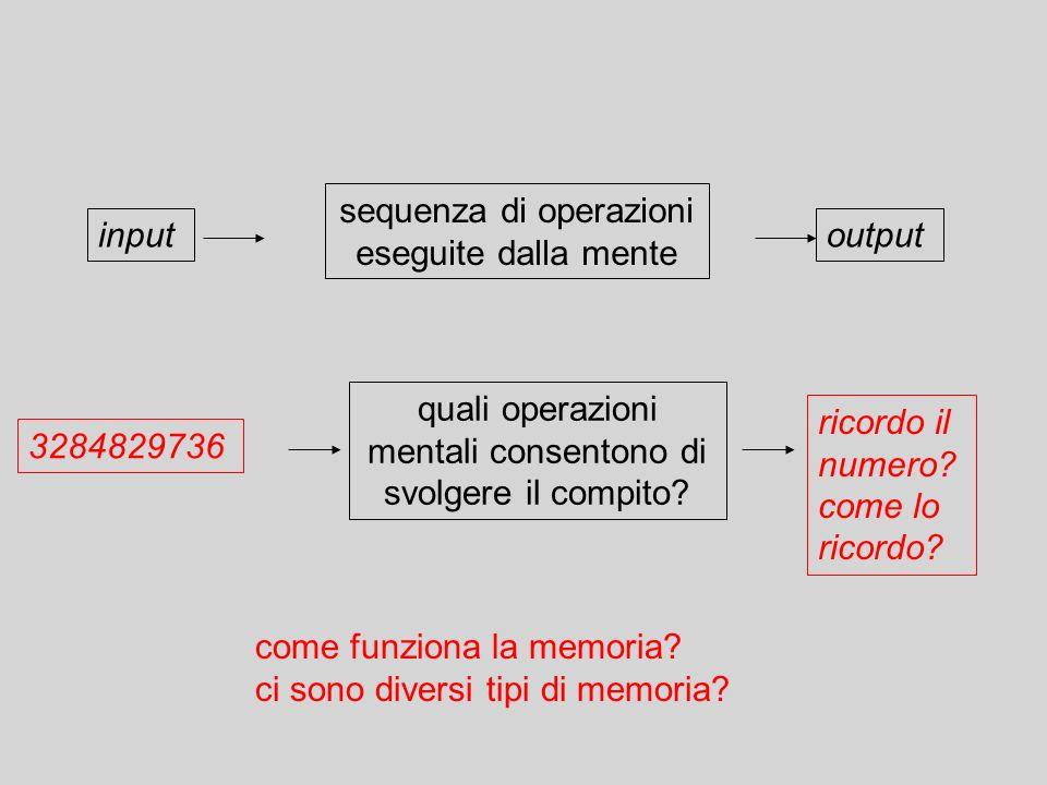 sequenza di operazioni eseguite dalla mente inputoutput 3284829736 ricordo il numero.