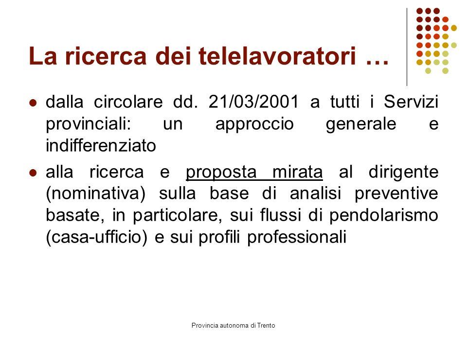 Provincia autonoma di Trento La ricerca dei telelavoratori … dalla circolare dd.