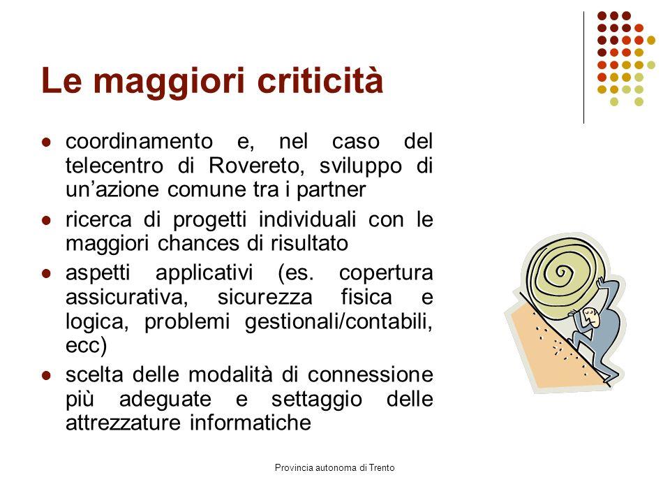 Provincia autonoma di Trento Le maggiori criticità coordinamento e, nel caso del telecentro di Rovereto, sviluppo di un'azione comune tra i partner ricerca di progetti individuali con le maggiori chances di risultato aspetti applicativi (es.