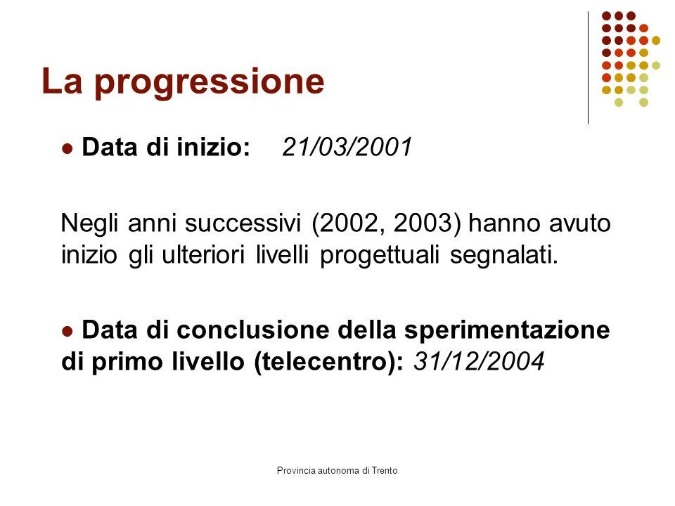 Provincia autonoma di Trento La progressione Data di inizio: 21/03/2001 Negli anni successivi (2002, 2003) hanno avuto inizio gli ulteriori livelli progettuali segnalati.