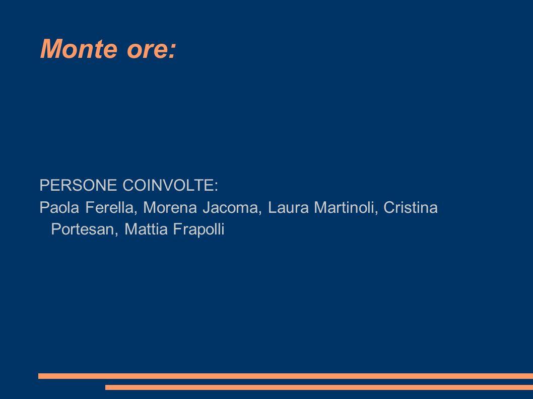 Monte ore: PERSONE COINVOLTE: Paola Ferella, Morena Jacoma, Laura Martinoli, Cristina Portesan, Mattia Frapolli