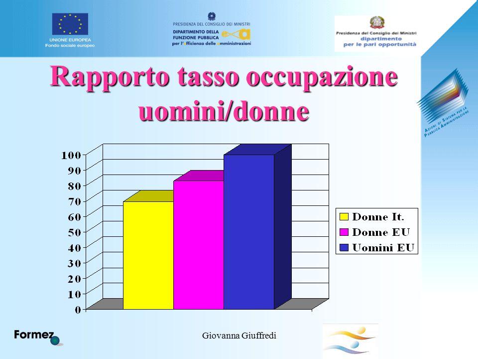 Giovanna Giuffredi Rapporto tasso occupazione uomini/donne