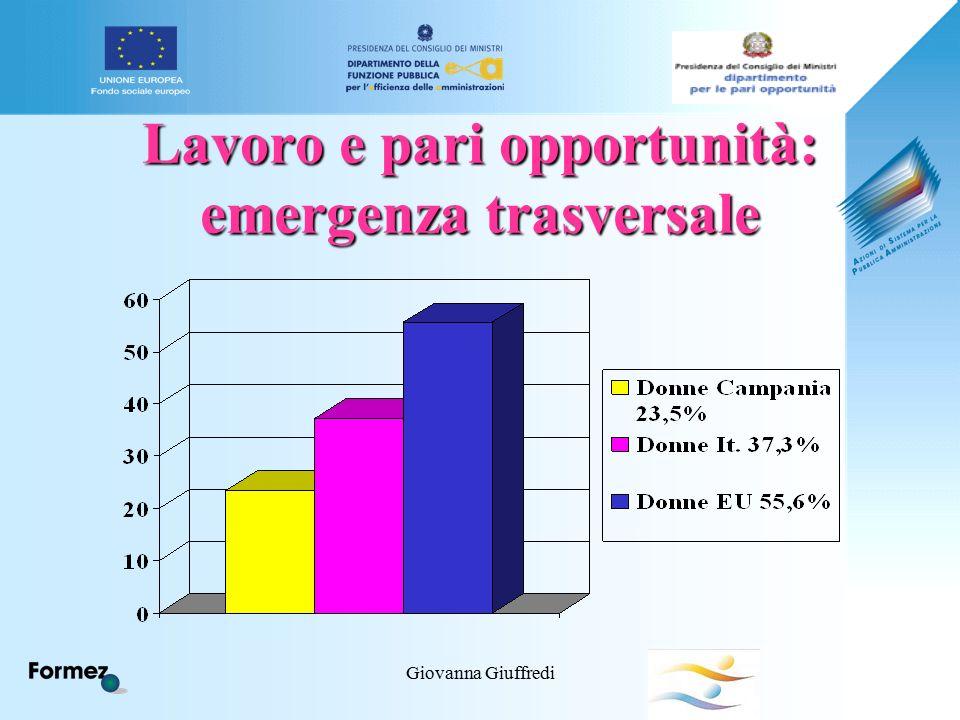 Giovanna Giuffredi Lavoro e pari opportunità: emergenza trasversale
