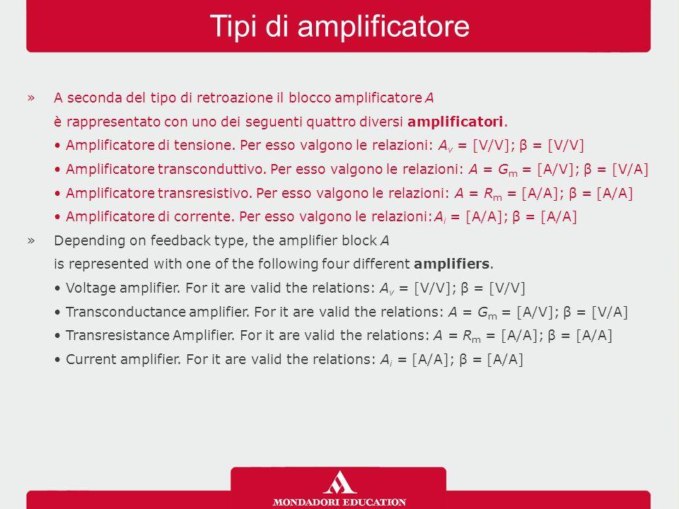 »A seconda del tipo di retroazione il blocco amplificatore A è rappresentato con uno dei seguenti quattro diversi amplificatori.
