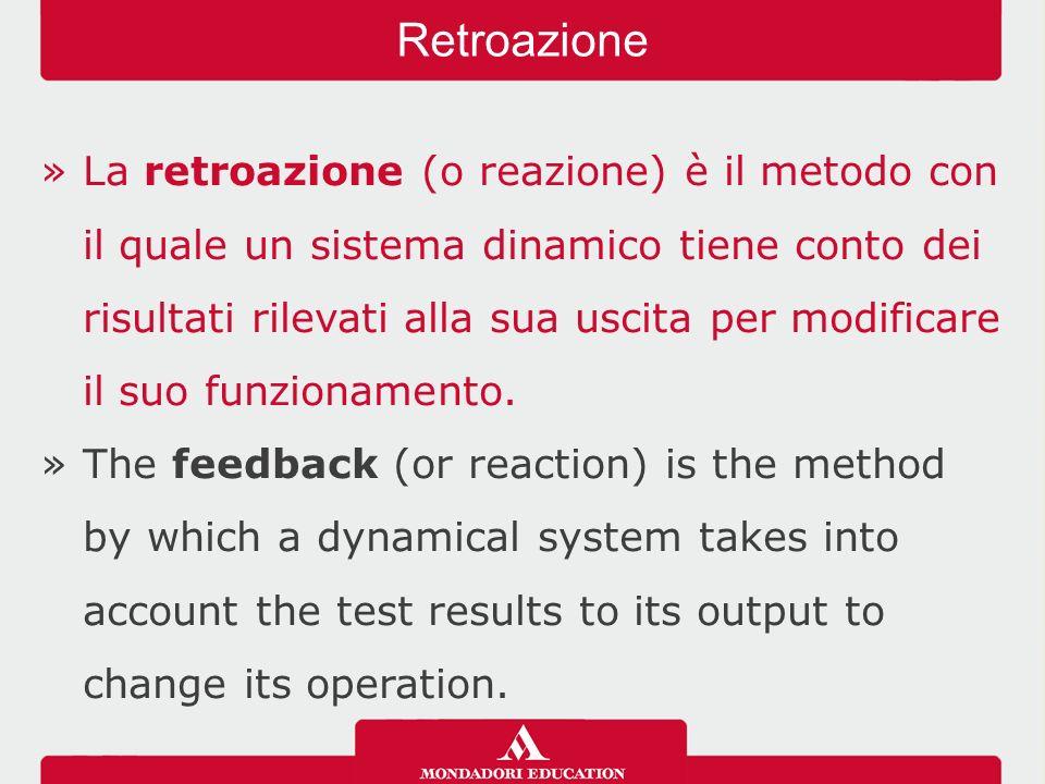 »La retroazione (o reazione) è il metodo con il quale un sistema dinamico tiene conto dei risultati rilevati alla sua uscita per modificare il suo funzionamento.
