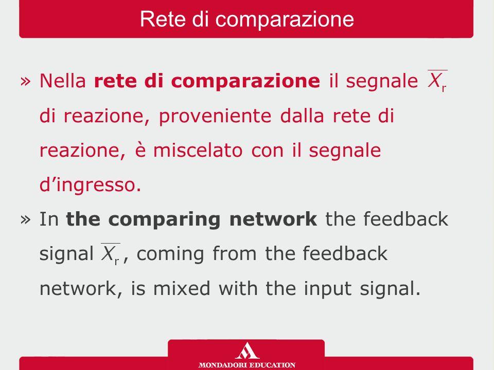 »Nella rete di comparazione il segnale di reazione, proveniente dalla rete di reazione, è miscelato con il segnale d'ingresso.