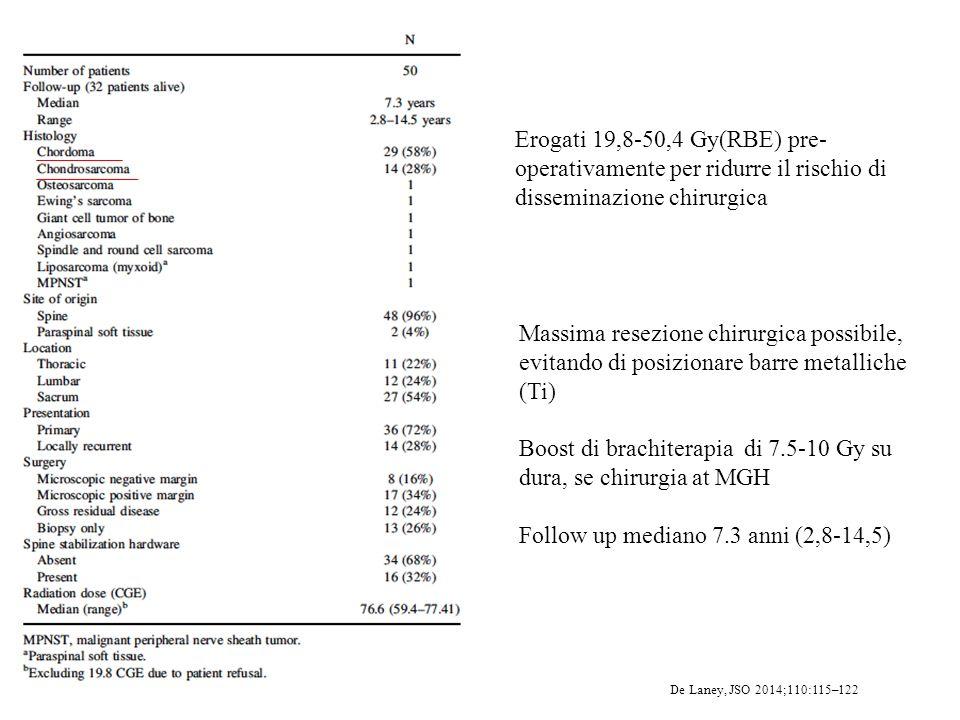 Erogati 19,8-50,4 Gy(RBE) pre- operativamente per ridurre il rischio di disseminazione chirurgica Massima resezione chirurgica possibile, evitando di