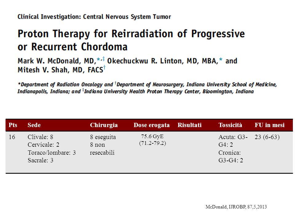 McDonald, IJROBP, 87,5,2013 PtsSedeChirurgiaDose erogataRisultatiTossicitàFU in mesi 16Clivale: 8 Cervicale: 2 Toraco/lombare: 3 Sacrale: 3 8 eseguita