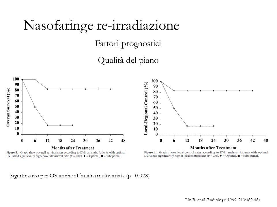 Nasofaringe re-irradiazione Lin R. et al, Radiology, 1999, 213:489-484 Fattori prognostici Qualità del piano Significativo per OS anche all ' analisi