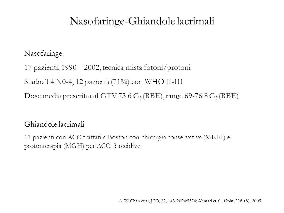 Nasofaringe-Ghiandole lacrimali Nasofaringe 17 pazienti, 1990 – 2002, tecnica mista fotoni/protoni Stadio T4 N0-4, 12 pazienti (71%) con WHO II-III Dose media prescritta al GTV 73.6 Gy(RBE), range 69-76.8 Gy(RBE) Ghiandole lacrimali 11 pazienti con ACC trattati a Boston con chirurgia conservativa (MEEI) e protonterapia (MGH) per ACC.