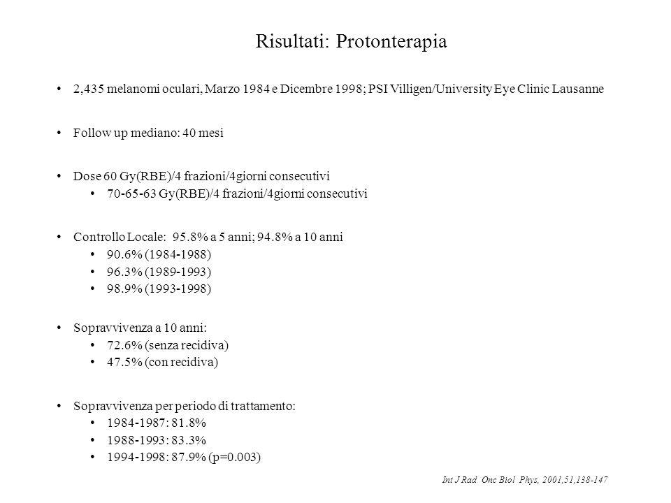 Risultati: Protonterapia 2,435 melanomi oculari, Marzo 1984 e Dicembre 1998; PSI Villigen/University Eye Clinic Lausanne Follow up mediano: 40 mesi Dose 60 Gy(RBE)/4 frazioni/4giorni consecutivi 70-65-63 Gy(RBE)/4 frazioni/4giorni consecutivi Controllo Locale: 95.8% a 5 anni; 94.8% a 10 anni 90.6% (1984-1988) 96.3% (1989-1993) 98.9% (1993-1998) Sopravvivenza a 10 anni: 72.6% (senza recidiva) 47.5% (con recidiva) Sopravvivenza per periodo di trattamento: 1984-1987: 81.8% 1988-1993: 83.3% 1994-1998: 87.9% (p=0.003) Int J Rad Onc Biol Phys, 2001,51,138-147
