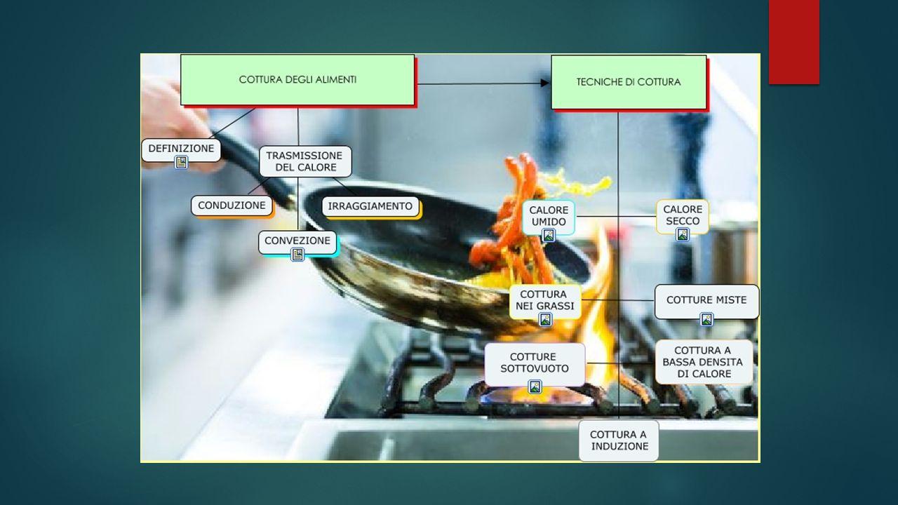 Cottura degli alimenti DOTT.SSA LAURA LUPICA TFA II ciclo Classe A057 Scienza degli alimenti Laboratorio di tecnologie per la didattica
