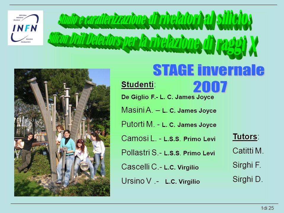 Studenti Studenti: De Giglio F.- L. C. James Joyce Masini A. – L. C. James Joyce Putorti M. - L. C. James Joyce Camosi L. - L.S.S. Primo Levi Pollastr