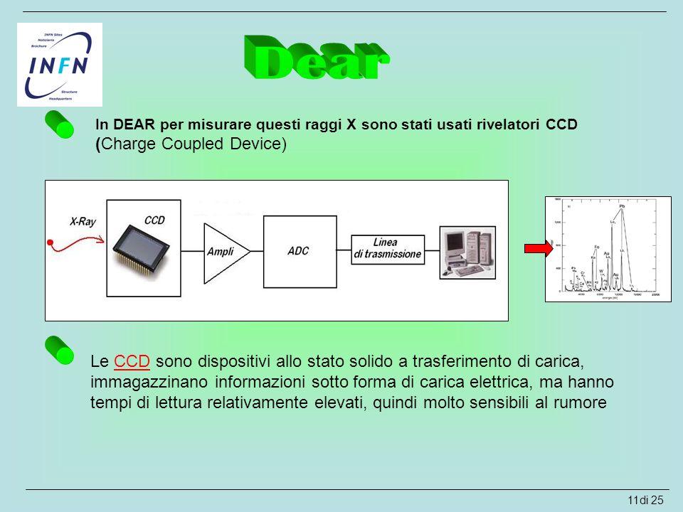 In DEAR per misurare questi raggi X sono stati usati rivelatori CCD (Charge Coupled Device) Le CCD sono dispositivi allo stato solido a trasferimento