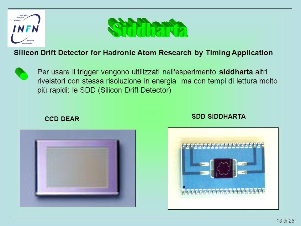 Per usare il trigger vengono ultilizzati nell'esperimento siddharta altri rivelatori con stessa risoluzione in energia ma con tempi di lettura molto p