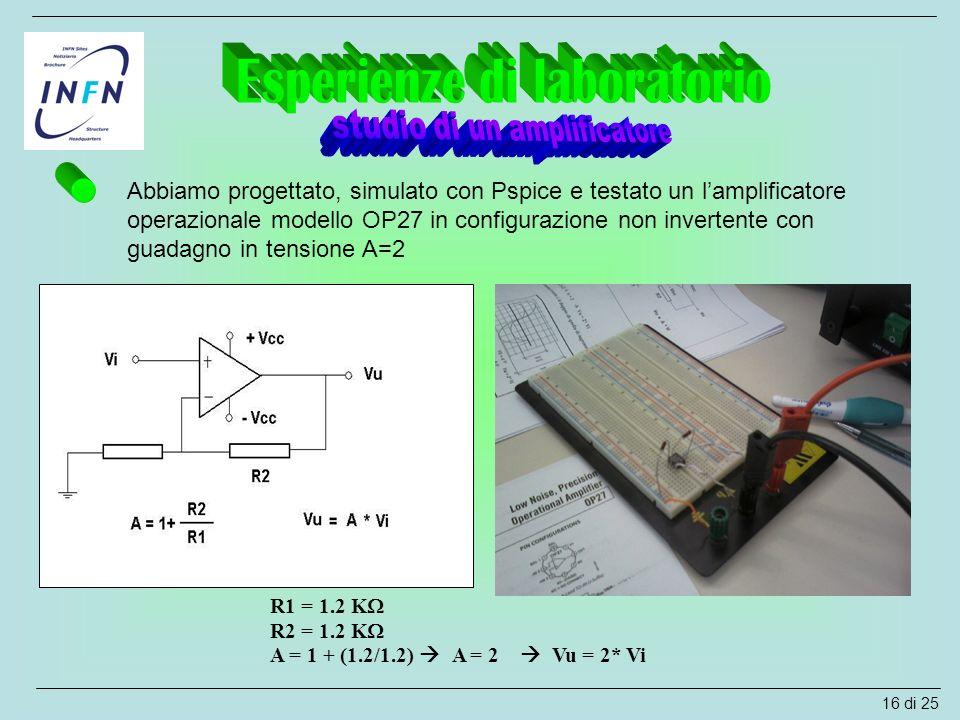 R1 = 1.2 K  R2 = 1.2 K  A = 1 + (1.2/1.2)  A = 2  Vu = 2* Vi Abbiamo progettato, simulato con Pspice e testato un l'amplificatore operazionale mod