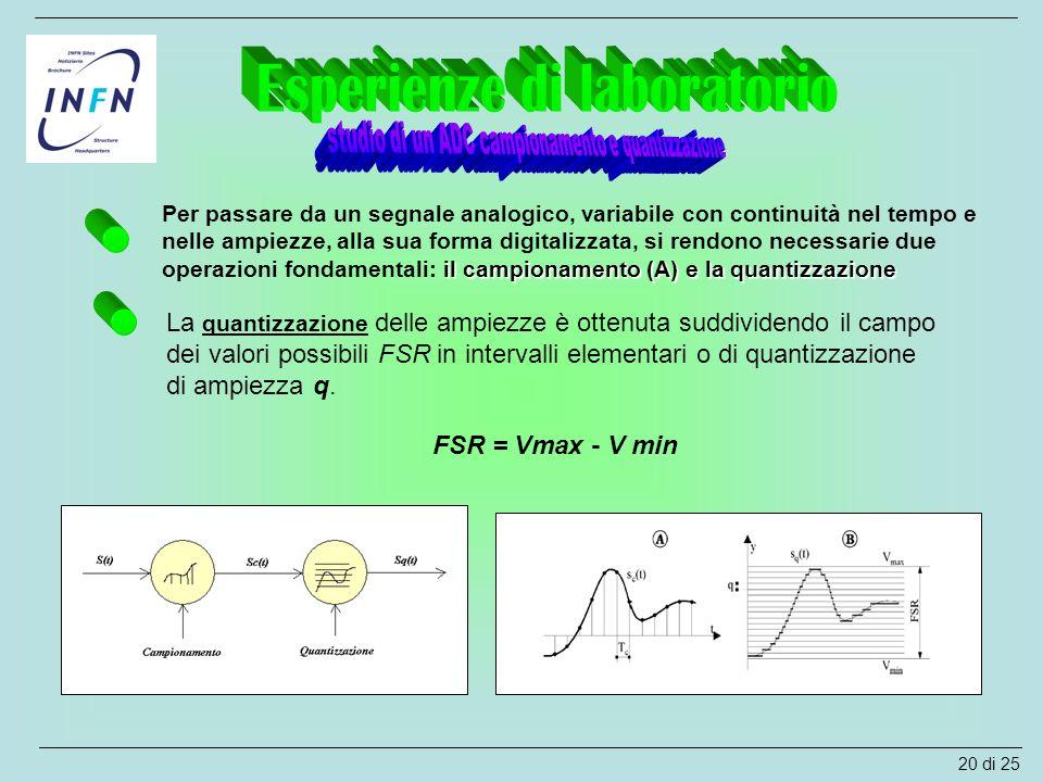 il campionamento (A) e la quantizzazione Per passare da un segnale analogico, variabile con continuità nel tempo e nelle ampiezze, alla sua forma digi