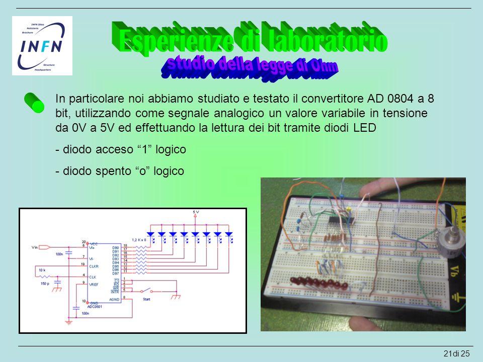 In particolare noi abbiamo studiato e testato il convertitore AD 0804 a 8 bit, utilizzando come segnale analogico un valore variabile in tensione da 0