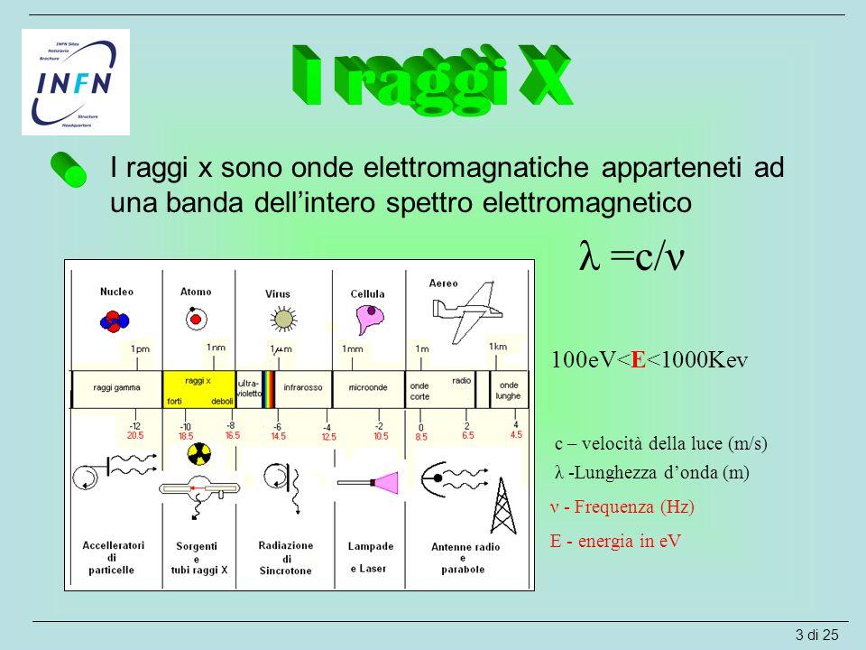 I raggi x sono onde elettromagnatiche apparteneti ad una banda dell'intero spettro elettromagnetico λ =c/ν λ -Lunghezza d'onda (m) ν - Frequenza (Hz)
