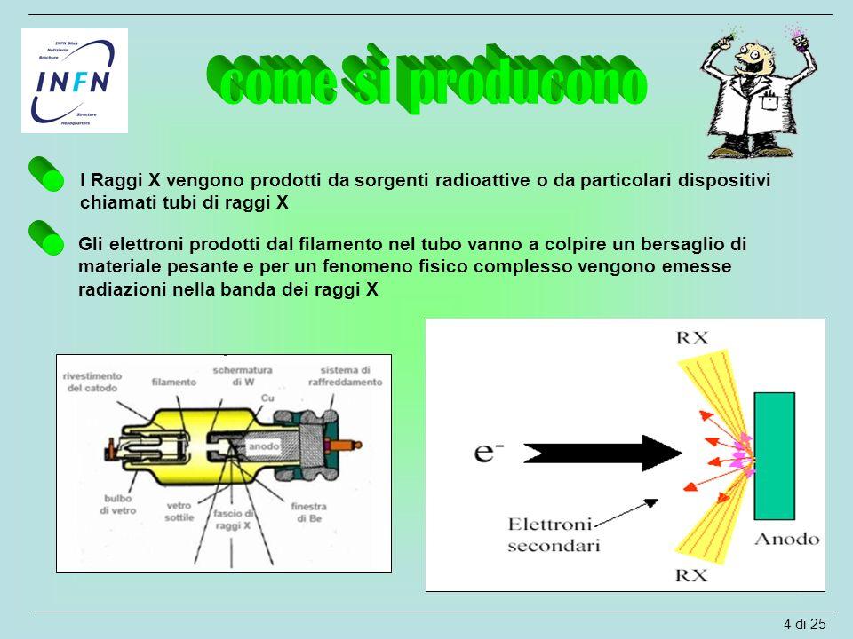 I Raggi X vengono prodotti da sorgenti radioattive o da particolari dispositivi chiamati tubi di raggi X Gli elettroni prodotti dal filamento nel tubo