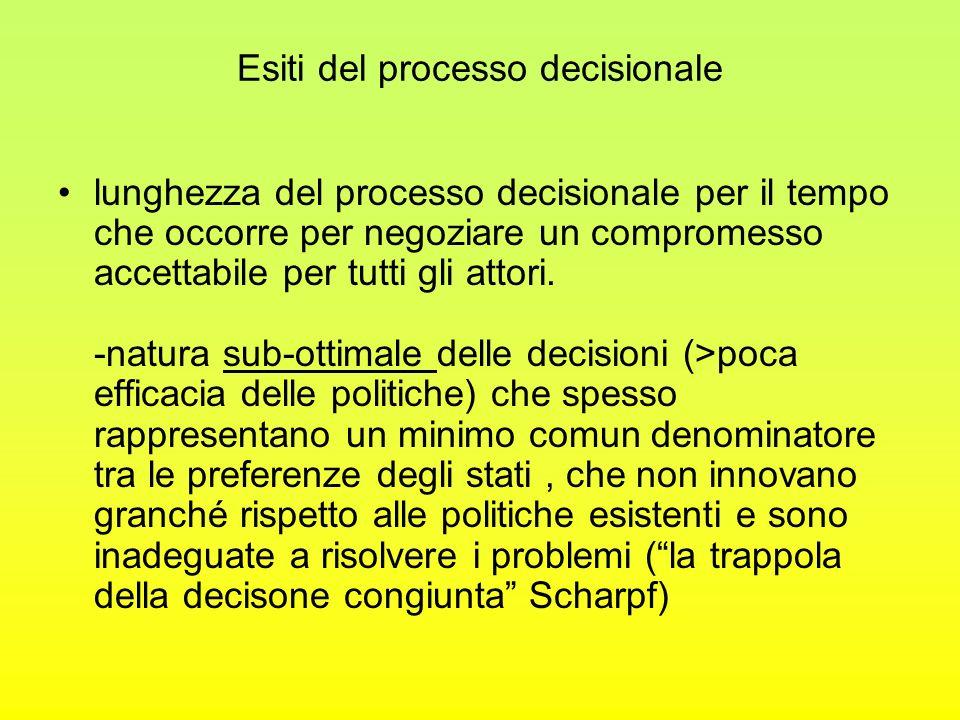 Esiti del processo decisionale siti: -lunghezza del processo decisionale per il tempo che occorre per negoziare un compromesso accettabile per tutti gli attori.