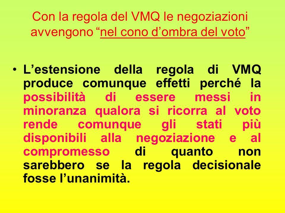 Con la regola del VMQ le negoziazioni avvengono nel cono d'ombra del voto L'estensione della regola di VMQ produce comunque effetti perché la possibilità di essere messi in minoranza qualora si ricorra al voto rende comunque gli stati più disponibili alla negoziazione e al compromesso di quanto non sarebbero se la regola decisionale fosse l'unanimità.