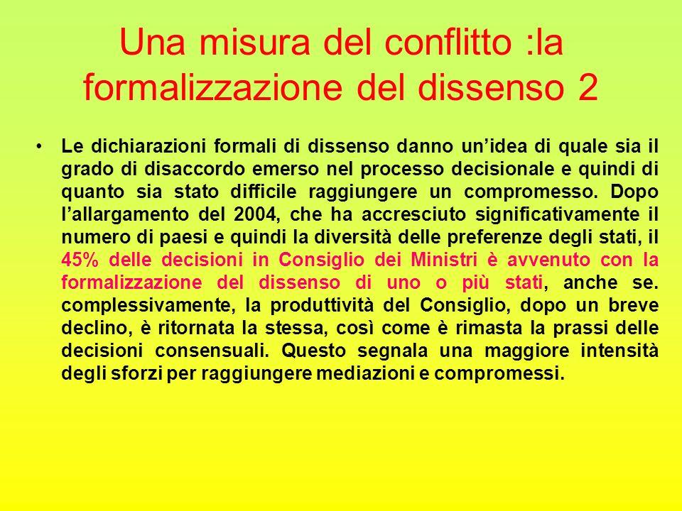 Una misura del conflitto :la formalizzazione del dissenso 2 Le dichiarazioni formali di dissenso danno un'idea di quale sia il grado di disaccordo emerso nel processo decisionale e quindi di quanto sia stato difficile raggiungere un compromesso.