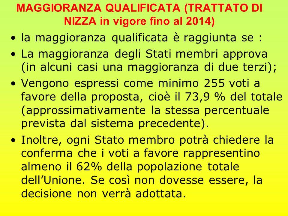 MAGGIORANZA QUALIFICATA (TRATTATO DI NIZZA in vigore fino al 2014) la maggioranza qualificata è raggiunta se : La maggioranza degli Stati membri appro