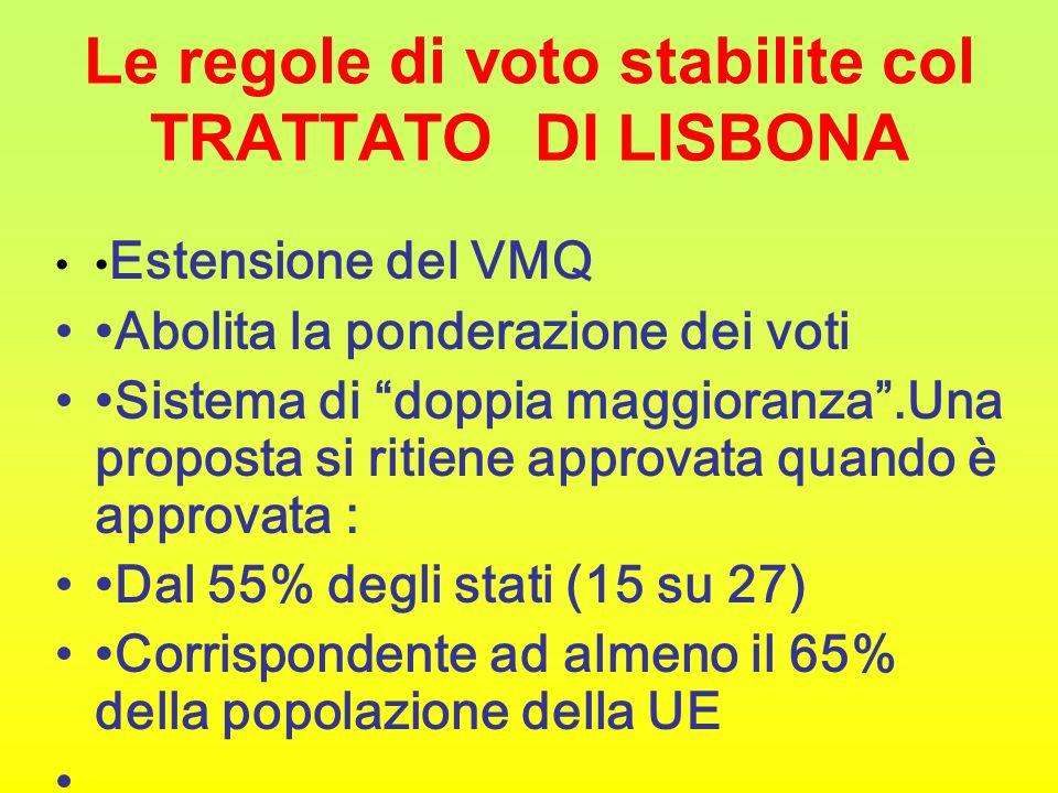 Le regole di voto stabilite col TRATTATO DI LISBONA Estensione del VMQ Abolita la ponderazione dei voti Sistema di doppia maggioranza .Una proposta si ritiene approvata quando è approvata : Dal 55% degli stati (15 su 27) Corrispondente ad almeno il 65% della popolazione della UE