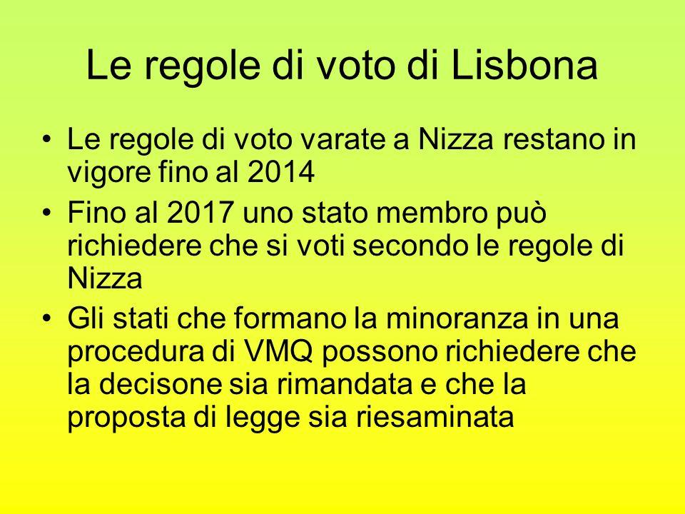 Le regole di voto di Lisbona Le regole di voto varate a Nizza restano in vigore fino al 2014 Fino al 2017 uno stato membro può richiedere che si voti