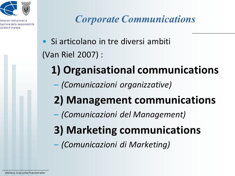 ____________________________ Stefano Scarcella Prandstraller Relazioni istituzionali e Gestione della responsabilità sociale d'impresa Corporate Communications Si articolano in tre diversi ambiti (Van Riel 2007) : 1) Organisational communications –(Comunicazioni organizzative) 2) Management communications –(Comunicazioni del Management) 3) Marketing communications –(Comunicazioni di Marketing)