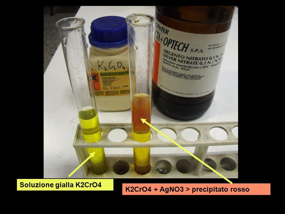Ricerca radicale cromato CrO4= con aggiunta di Pb(CH3-COO)2 Si ottiene un precipitato giallo Soluzione K2CrO4 Pb(CH3-COO) Precipitato giallo PbCrO4 PbCrO4 K2CrO4+ Pb(CH3-COO) > PbCrO4 + 2 CH3-COOK