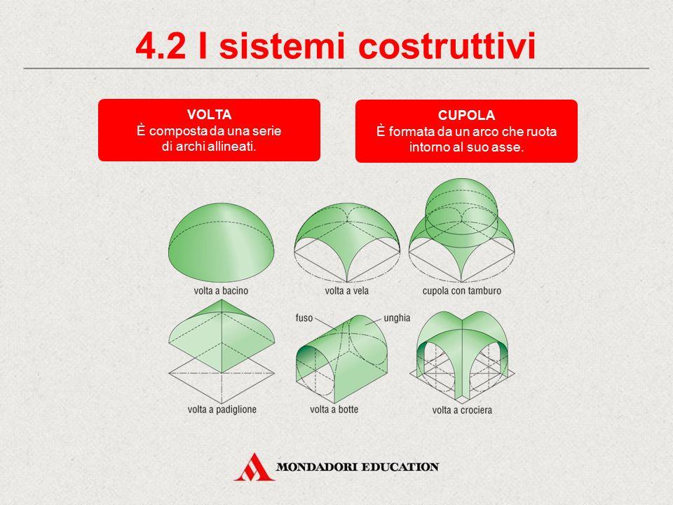 4.2 I sistemi costruttivi L'ARCO