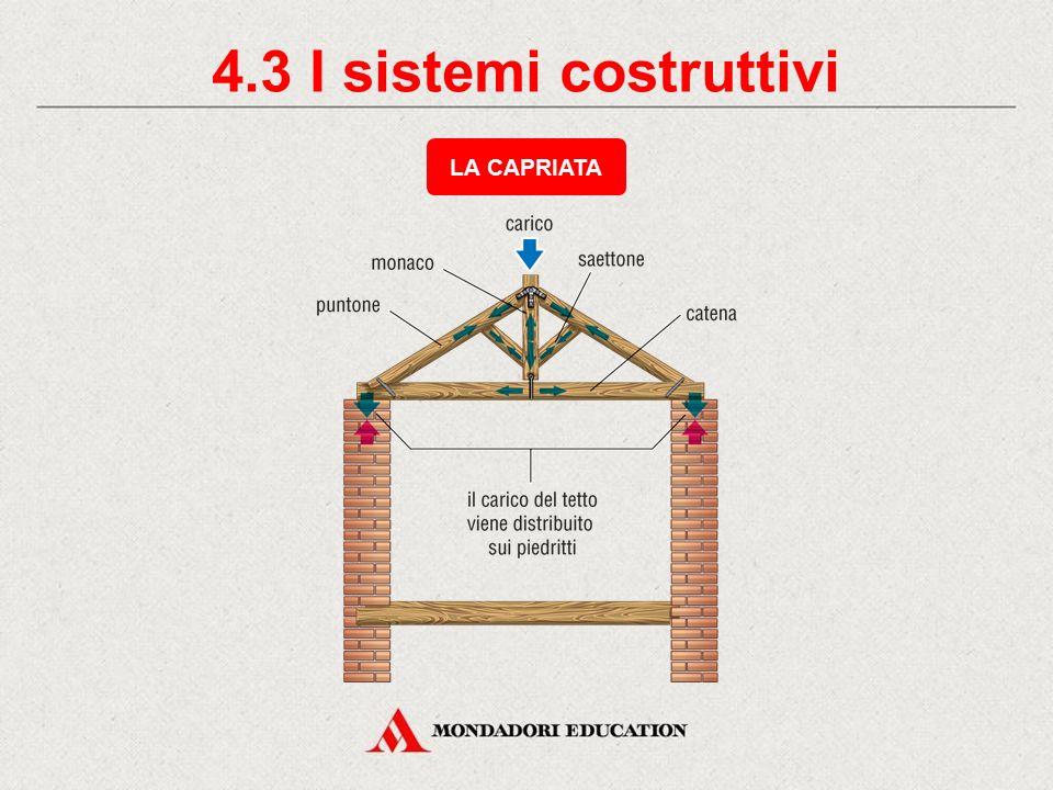 4.2 I sistemi costruttivi CUPOLA È formata da un arco che ruota intorno al suo asse. VOLTA È composta da una serie di archi allineati.