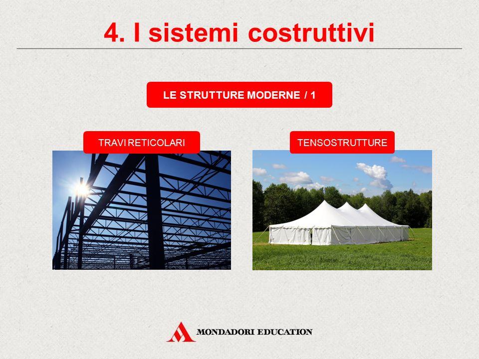 4.3 I sistemi costruttivi LA CAPRIATA Una serie di capriate origina una COPERTURA A CAPRIATA.
