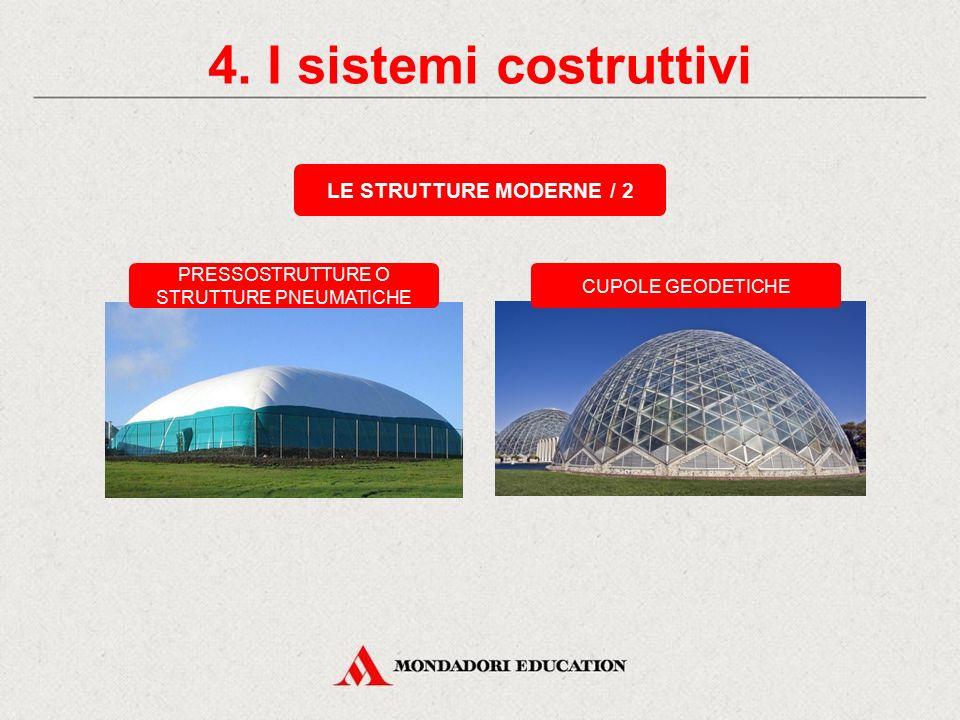 4. I sistemi costruttivi LE STRUTTURE MODERNE / 1 TRAVI RETICOLARITENSOSTRUTTURE