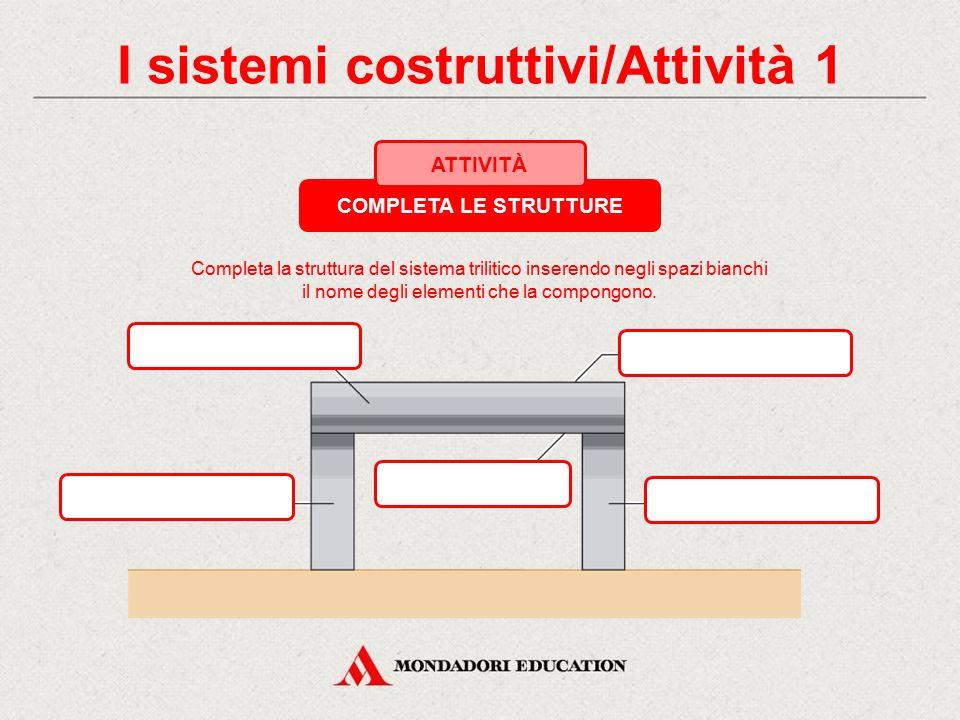 4. I sistemi costruttivi LE STRUTTURE MODERNE / 2 PRESSOSTRUTTURE O STRUTTURE PNEUMATICHE CUPOLE GEODETICHE